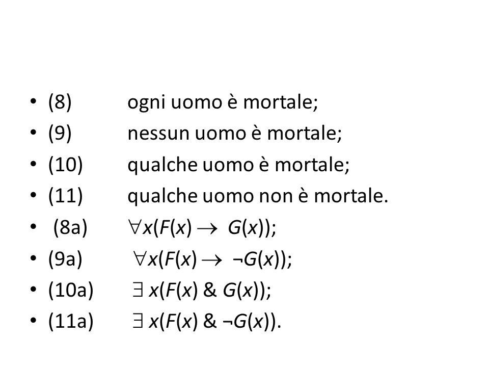 (8)ogni uomo è mortale; (9)nessun uomo è mortale; (10)qualche uomo è mortale; (11)qualche uomo non è mortale.