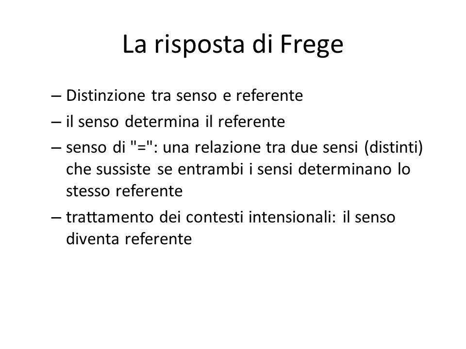 La risposta di Frege – Distinzione tra senso e referente – il senso determina il referente – senso di = : una relazione tra due sensi (distinti) che sussiste se entrambi i sensi determinano lo stesso referente – trattamento dei contesti intensionali: il senso diventa referente