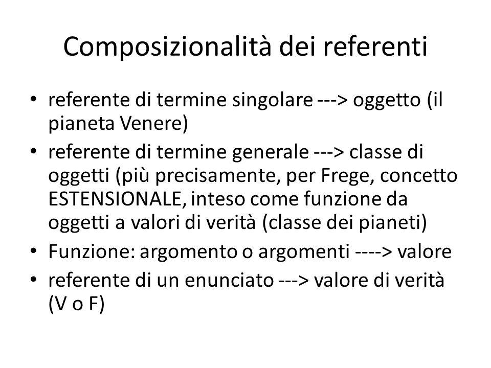 Composizionalità dei referenti referente di termine singolare ---> oggetto (il pianeta Venere) referente di termine generale ---> classe di oggetti (più precisamente, per Frege, concetto ESTENSIONALE, inteso come funzione da oggetti a valori di verità (classe dei pianeti) Funzione: argomento o argomenti ----> valore referente di un enunciato ---> valore di verità (V o F)