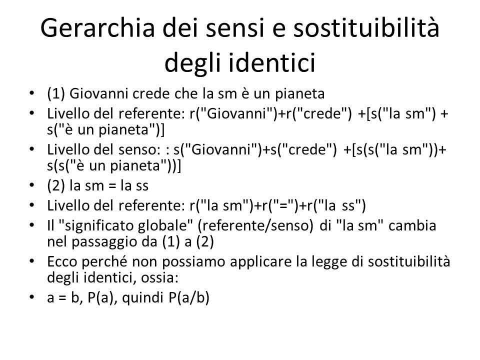 Gerarchia dei sensi e sostituibilità degli identici (1) Giovanni crede che la sm è un pianeta Livello del referente: r( Giovanni )+r( crede ) +[s( la sm ) + s( è un pianeta )] Livello del senso: : s( Giovanni )+s( crede ) +[s(s( la sm ))+ s(s( è un pianeta ))] (2) la sm = la ss Livello del referente: r( la sm )+r( = )+r( la ss ) Il significato globale (referente/senso) di la sm cambia nel passaggio da (1) a (2) Ecco perché non possiamo applicare la legge di sostituibilità degli identici, ossia: a = b, P(a), quindi P(a/b)