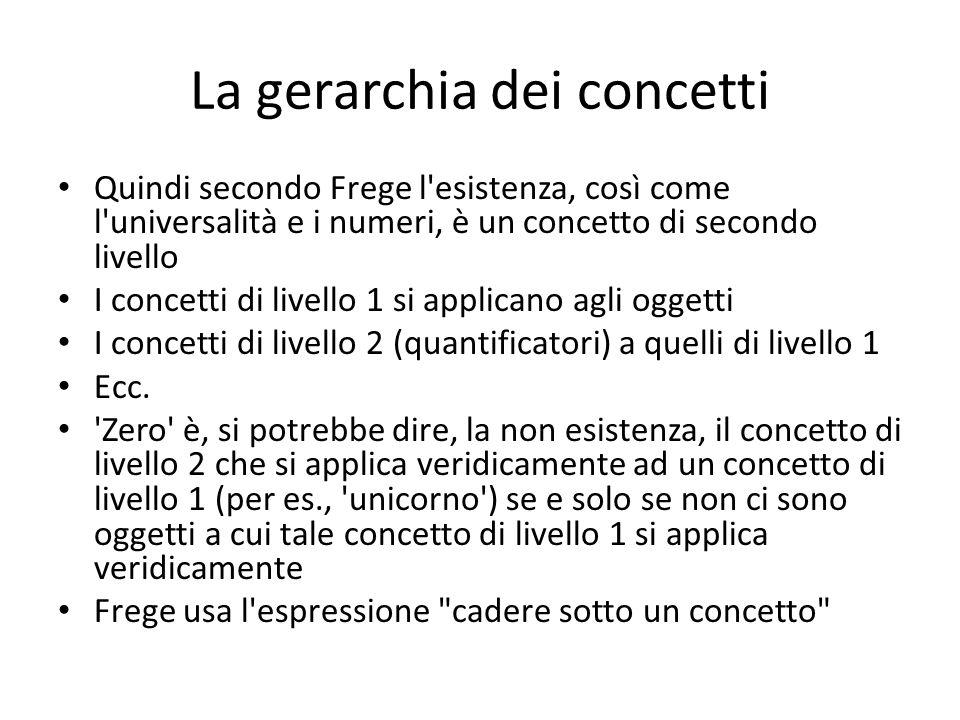 La gerarchia dei concetti Quindi secondo Frege l esistenza, così come l universalità e i numeri, è un concetto di secondo livello I concetti di livello 1 si applicano agli oggetti I concetti di livello 2 (quantificatori) a quelli di livello 1 Ecc.