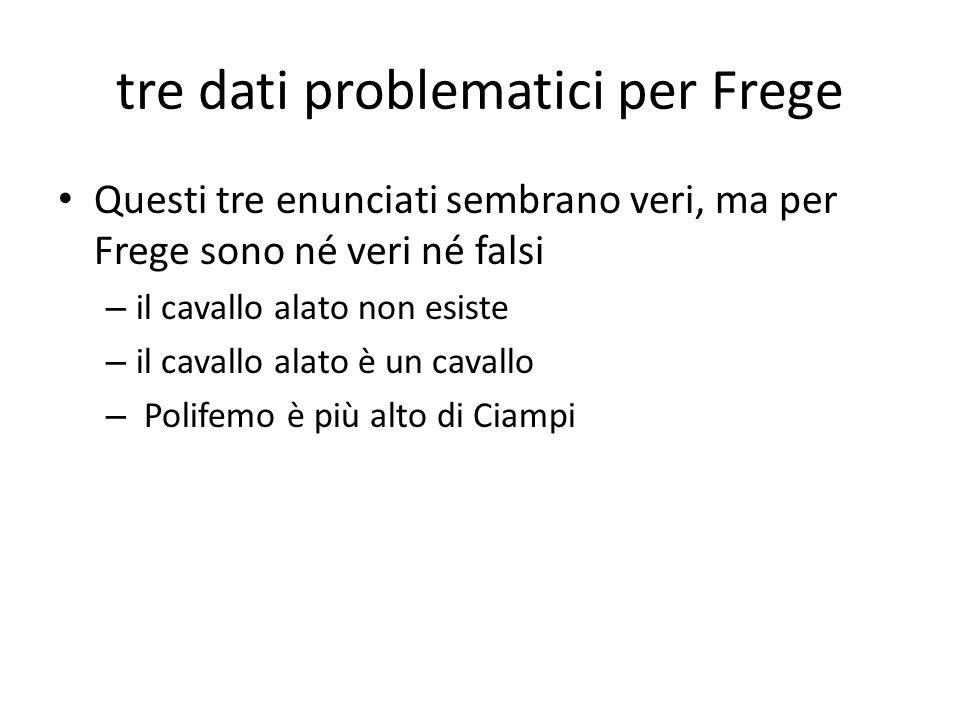 tre dati problematici per Frege Questi tre enunciati sembrano veri, ma per Frege sono né veri né falsi – il cavallo alato non esiste – il cavallo alato è un cavallo – Polifemo è più alto di Ciampi