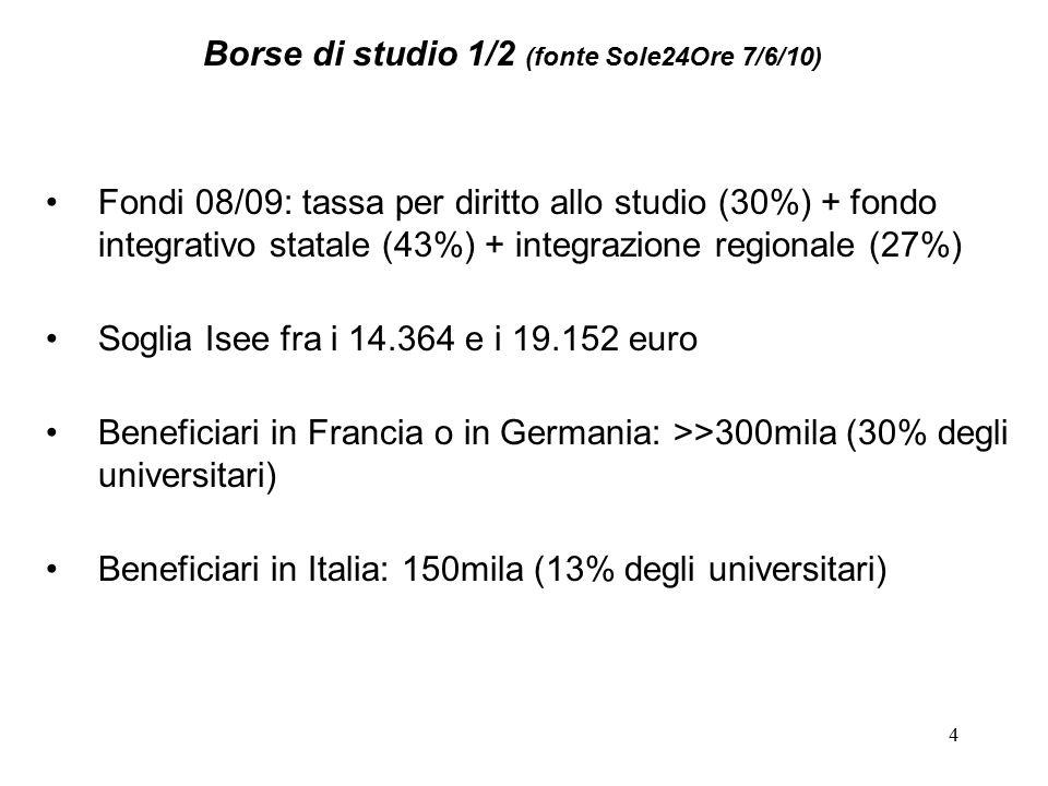 4 Fondi 08/09: tassa per diritto allo studio (30%) + fondo integrativo statale (43%) + integrazione regionale (27%) Soglia Isee fra i 14.364 e i 19.152 euro Beneficiari in Francia o in Germania: >>300mila (30% degli universitari) Beneficiari in Italia: 150mila (13% degli universitari) Borse di studio 1/2 (fonte Sole24Ore 7/6/10)