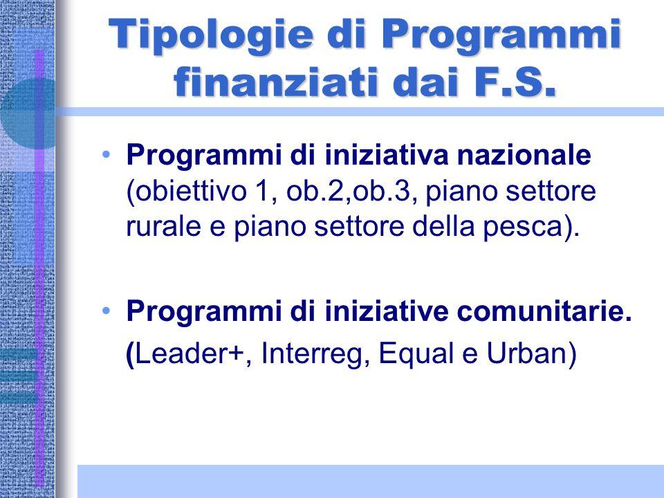 Fondi Strutturali: I nuovi Obiettivi Obiettivo 1 – Promuovere lo sviluppo delle Regioni con divario economico. Obiettivo 2 – Sostenere la riconversion
