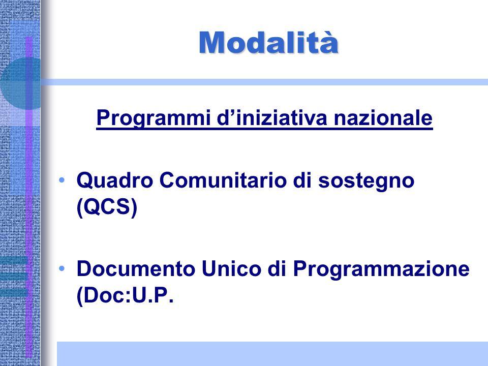 Principi di funzionamento CONCENTRAZIONE DEGLI OBIETTIVI PROGRAMMAZIONE: definizione di programmi pluriennali di sviluppo PARTNERSHIP: nazionali e reg