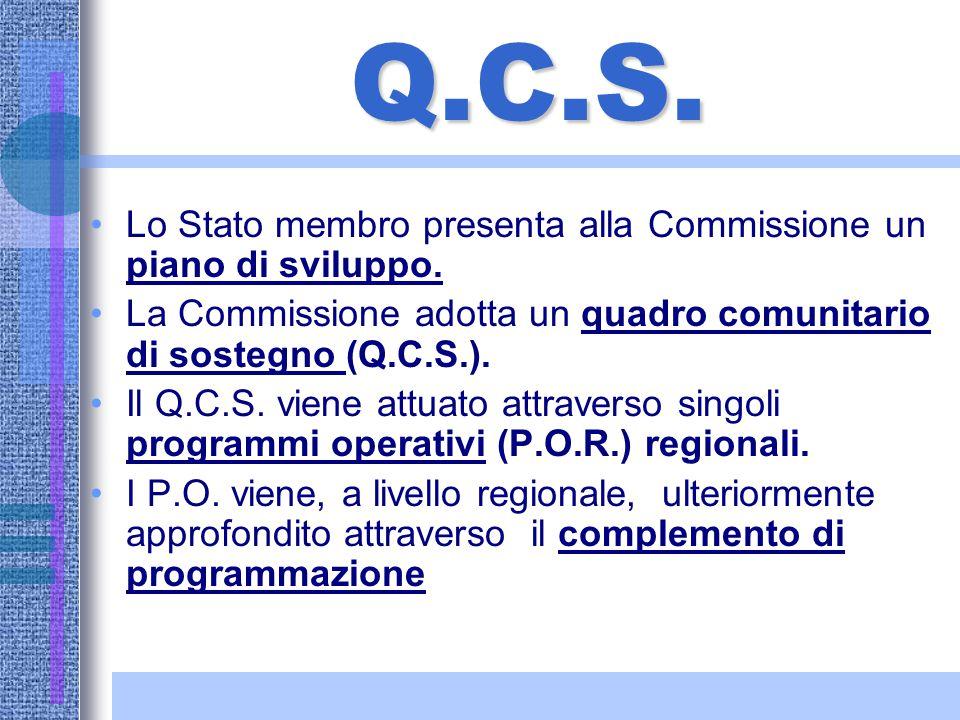 Modalità Programmi d'iniziativa nazionale Quadro Comunitario di sostegno (QCS) Documento Unico di Programmazione (Doc:U.P.