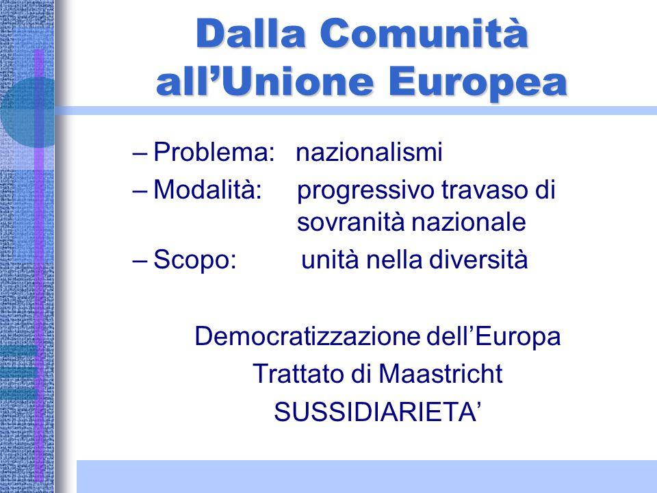 Comunità europea Dichiarazione Schuman 9 Maggio 1950 L'Europa non si farà in una volta sola, ma sulla base di realizzazioni concrete che dovranno creare una solidarietà di fatto .
