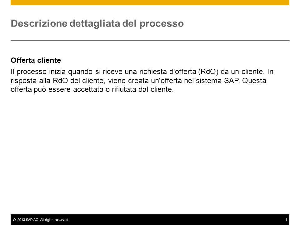 ©2013 SAP AG. All rights reserved.4 Descrizione dettagliata del processo Offerta cliente Il processo inizia quando si riceve una richiesta d'offerta (