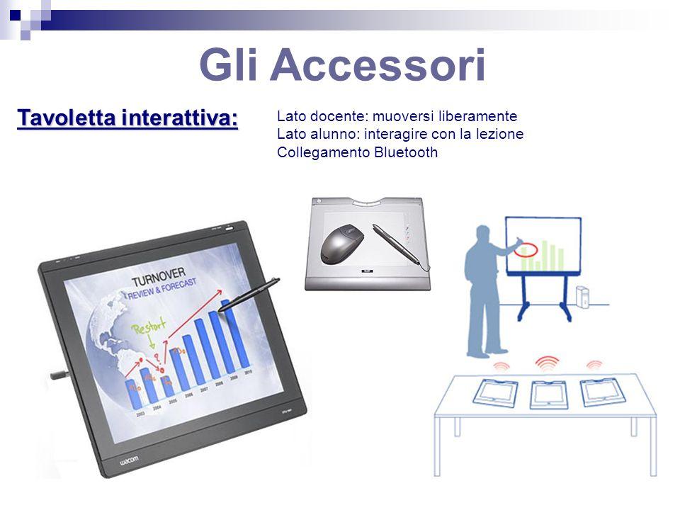 Gli Accessori Tavoletta interattiva: Lato docente: muoversi liberamente Lato alunno: interagire con la lezione Collegamento Bluetooth