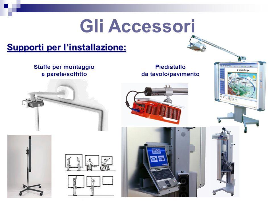 Gli Accessori Supporti per l'installazione: Staffe per montaggio a parete/soffitto Piedistallo da tavolo/pavimento