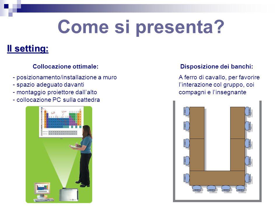 Come si presenta? Il setting: Disposizione dei banchi:Collocazione ottimale: - posizionamento/installazione a muro - spazio adeguato davanti - montagg