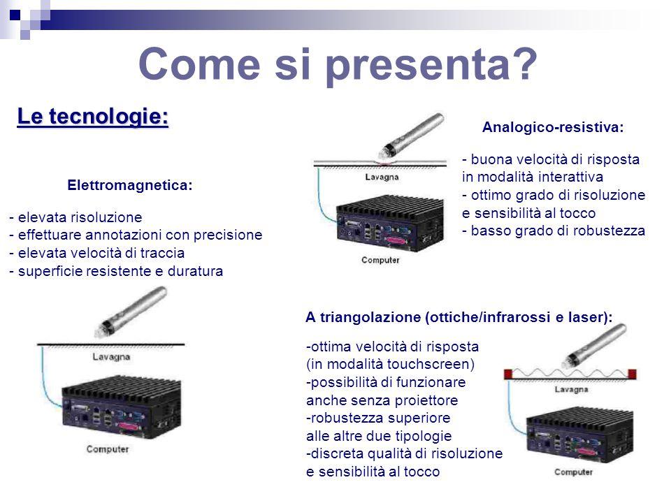 Come si presenta? Le tecnologie: Analogico-resistiva: Elettromagnetica: - elevata risoluzione - effettuare annotazioni con precisione - elevata veloci
