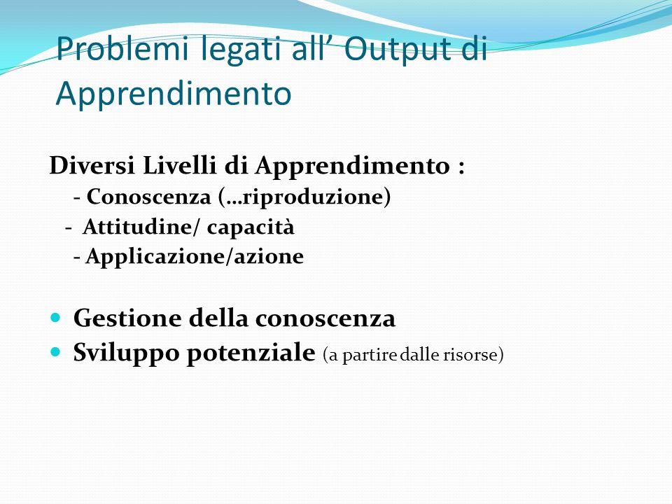 Problemi legati all' Output di Apprendimento Diversi Livelli di Apprendimento : - Conoscenza (…riproduzione) - Attitudine/ capacità - Applicazione/azione Gestione della conoscenza Sviluppo potenziale (a partire dalle risorse)