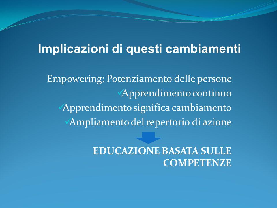 Empowering: Potenziamento delle persone Apprendimento continuo Apprendimento significa cambiamento Ampliamento del repertorio di azione EDUCAZIONE BASATA SULLE COMPETENZE Implicazioni di questi cambiamenti