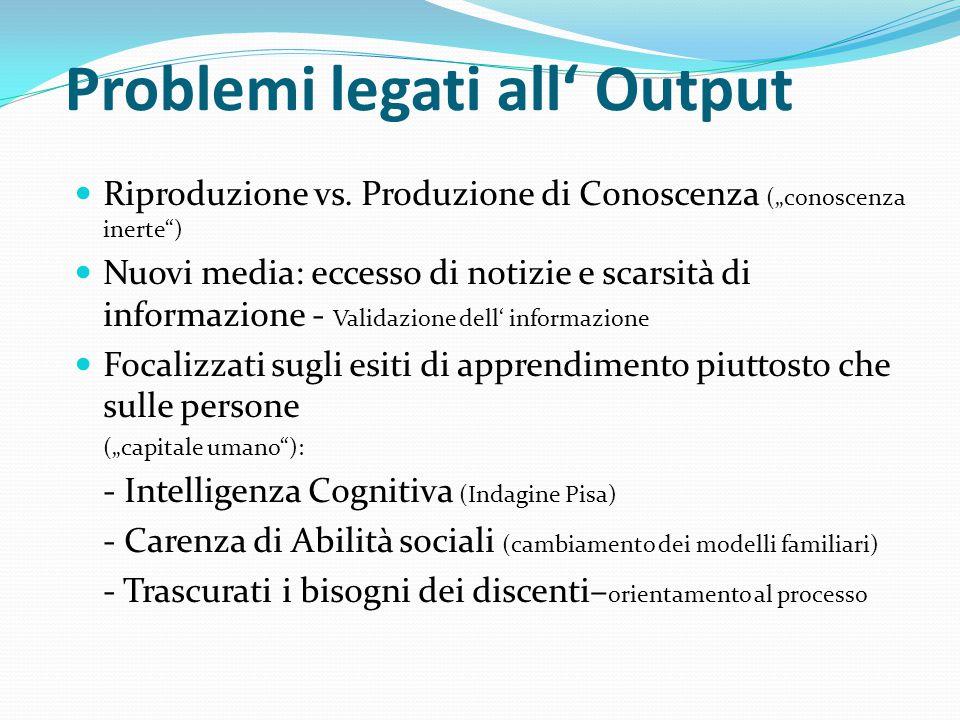 Problemi legati all' Output Riproduzione vs.