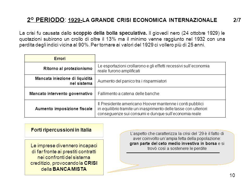 10 2° PERIODO: 1929-LA GRANDE CRISI ECONOMICA INTERNAZIONALE 2/7 La crisi fu causata dallo scoppio della bolla speculativa. Il giovedì nero (24 ottobr