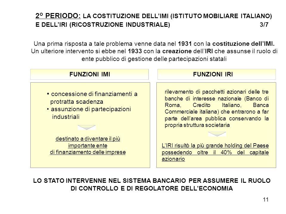11 2° PERIODO: LA COSTITUZIONE DELL'IMI (ISTITUTO MOBILIARE ITALIANO) E DELL'IRI (RICOSTRUZIONE INDUSTRIALE) 3/7 Una prima risposta a tale problema ve
