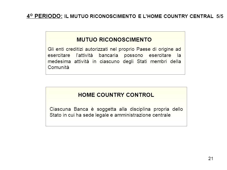 21 4° PERIODO: IL MUTUO RICONOSCIMENTO E L'HOME COUNTRY CENTRAL 5/5 MUTUO RICONOSCIMENTO Gli enti creditizi autorizzati nel proprio Paese di origine a