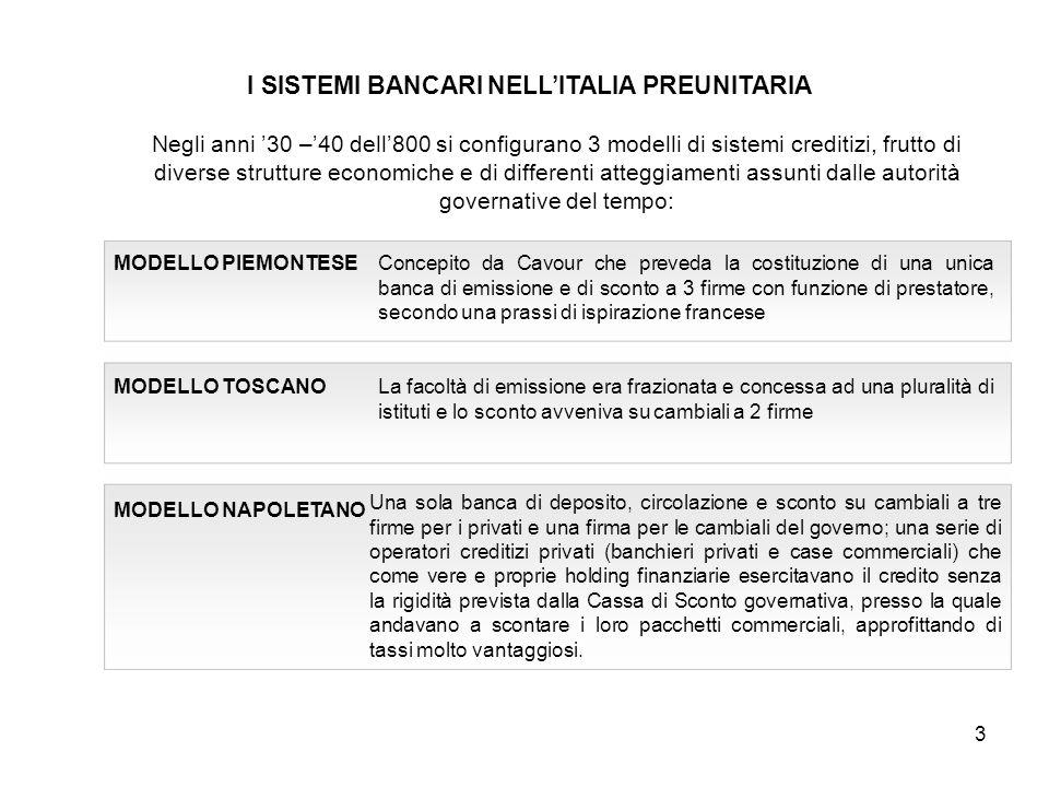 3 I SISTEMI BANCARI NELL'ITALIA PREUNITARIA Negli anni '30 –'40 dell'800 si configurano 3 modelli di sistemi creditizi, frutto di diverse strutture ec