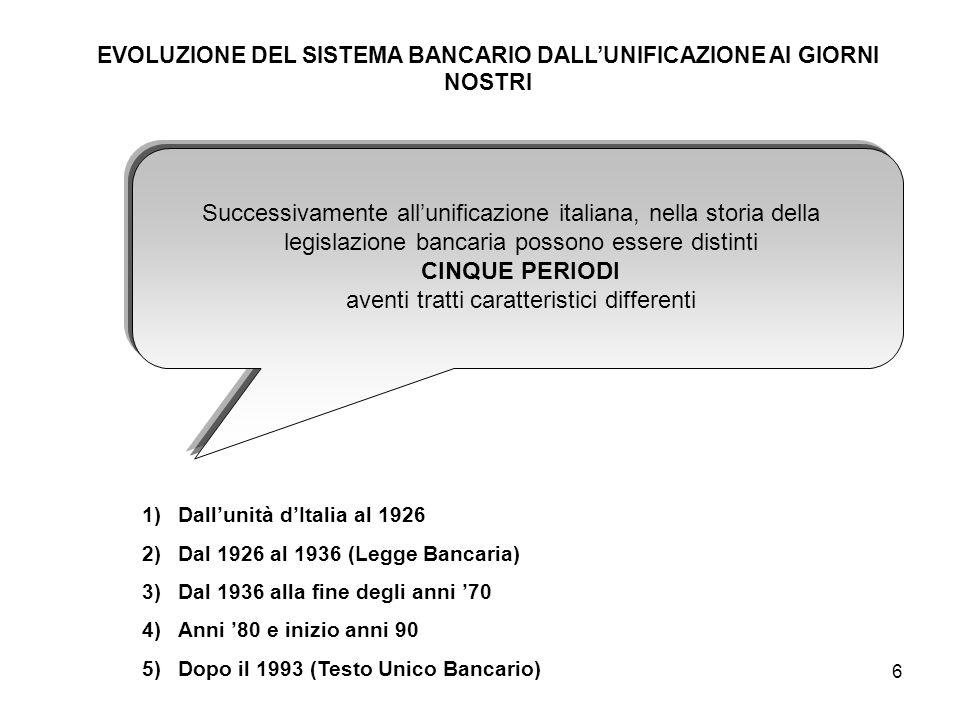 6 EVOLUZIONE DEL SISTEMA BANCARIO DALL'UNIFICAZIONE AI GIORNI NOSTRI Successivamente all'unificazione italiana, nella storia della legislazione bancar