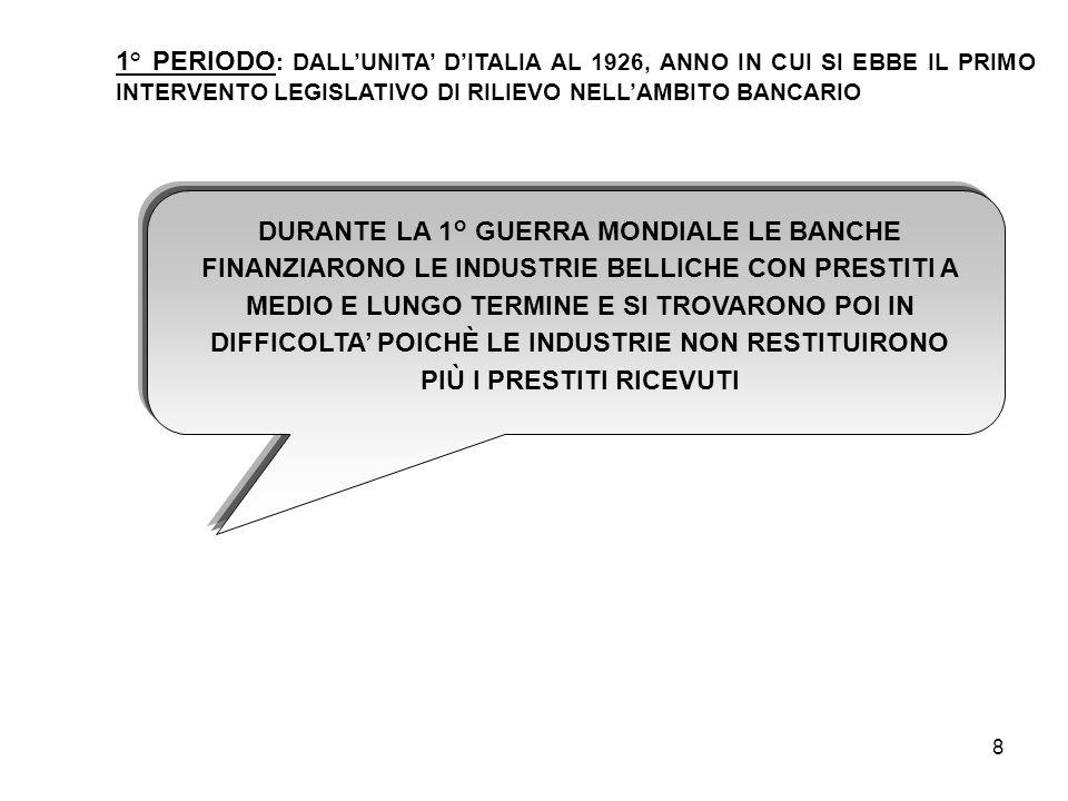 8 1° PERIODO : DALL'UNITA' D'ITALIA AL 1926, ANNO IN CUI SI EBBE IL PRIMO INTERVENTO LEGISLATIVO DI RILIEVO NELL'AMBITO BANCARIO DURANTE LA 1° GUERRA