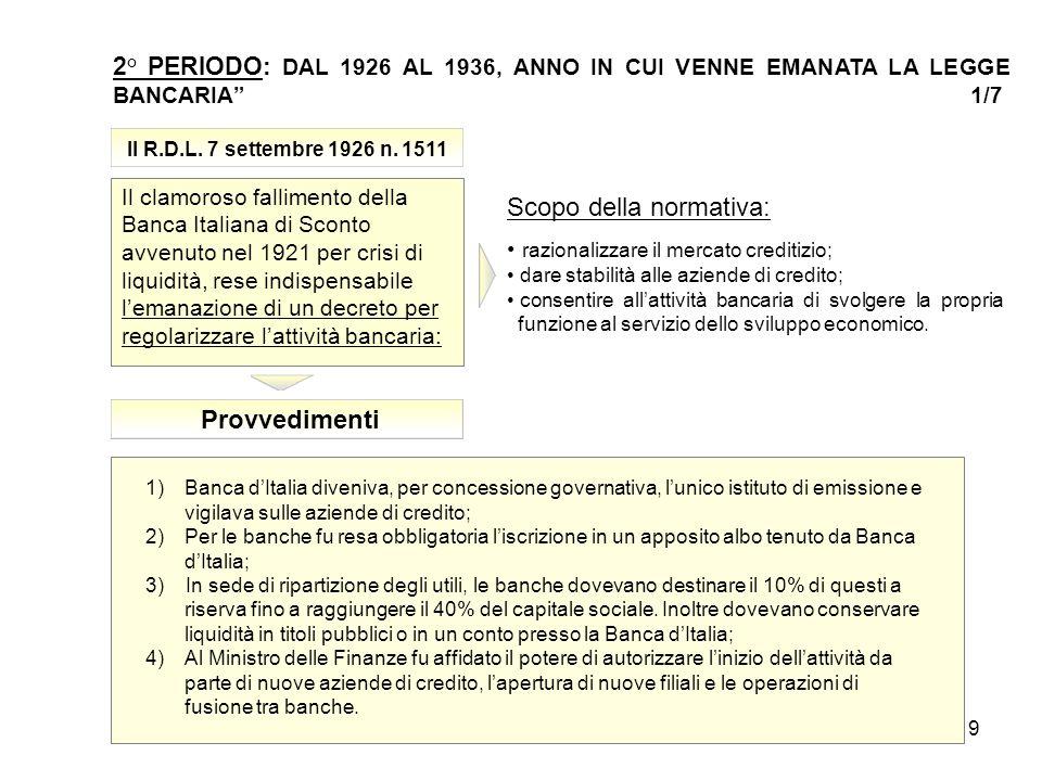 """9 2° PERIODO: DAL 1926 AL 1936, ANNO IN CUI VENNE EMANATA LA LEGGE BANCARIA"""" 1/7 Scopo della normativa: Il R.D.L. 7 settembre 1926 n. 1511 Il clamoros"""
