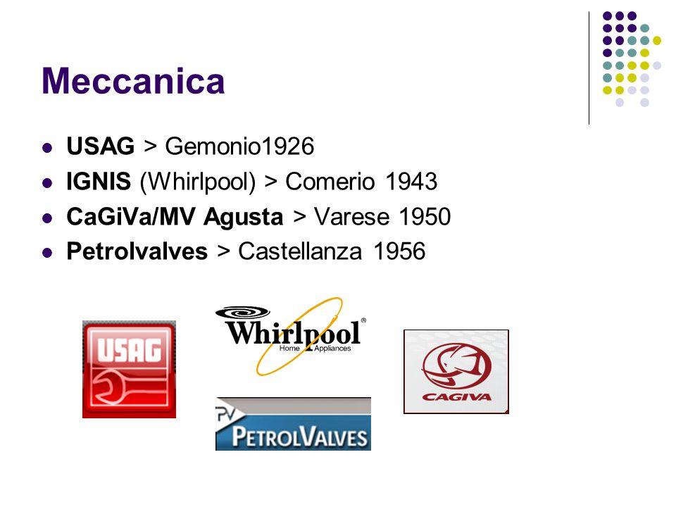Meccanica USAG > Gemonio1926 IGNIS (Whirlpool) > Comerio 1943 CaGiVa/MV Agusta > Varese 1950 Petrolvalves > Castellanza 1956