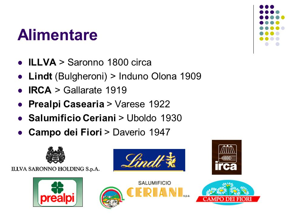 Alimentare ILLVA > Saronno 1800 circa Lindt (Bulgheroni) > Induno Olona 1909 IRCA > Gallarate 1919 Prealpi Casearia > Varese 1922 Salumificio Ceriani > Uboldo 1930 Campo dei Fiori > Daverio 1947