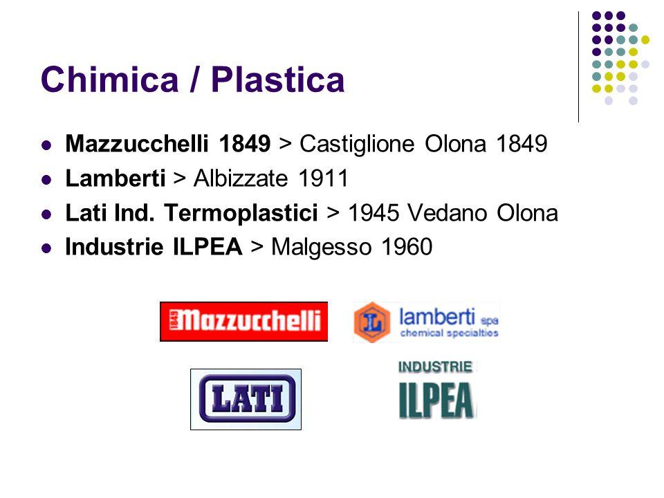 Chimica / Plastica Mazzucchelli 1849 > Castiglione Olona 1849 Lamberti > Albizzate 1911 Lati Ind.