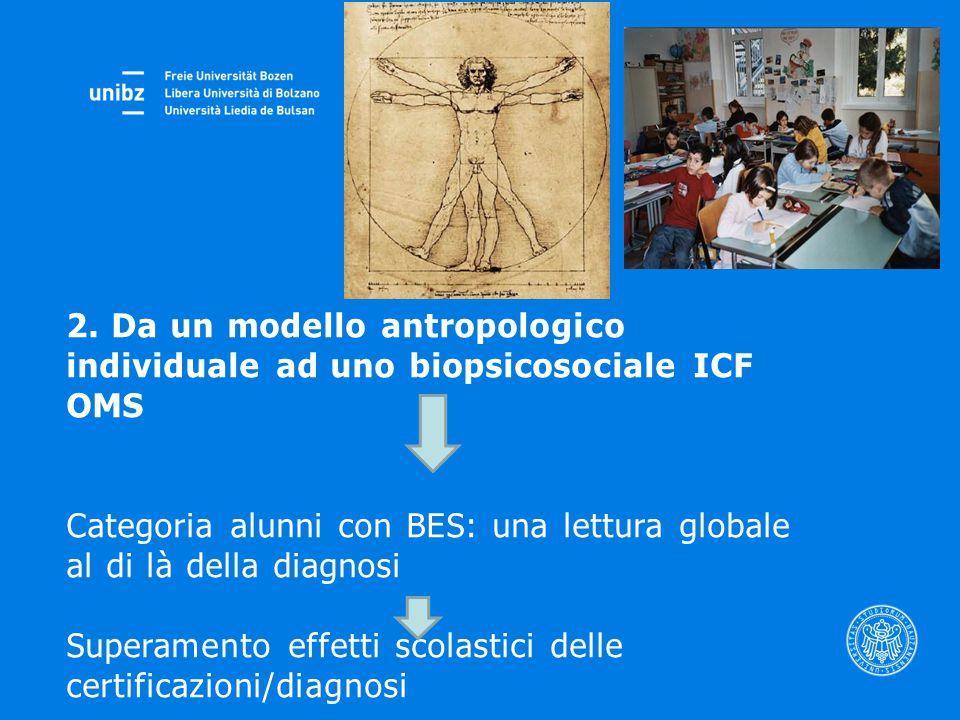 2. Da un modello antropologico individuale ad uno biopsicosociale ICF OMS Categoria alunni con BES: una lettura globale al di là della diagnosi Supera