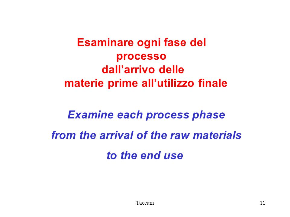 Taccani11 Esaminare ogni fase del processo dall'arrivo delle materie prime all'utilizzo finale Examine each process phase from the arrival of the raw materials to the end use