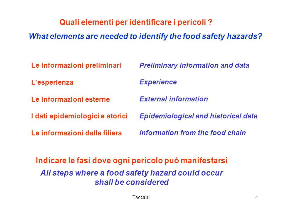 Taccani4 What elements are needed to identify the food safety hazards.