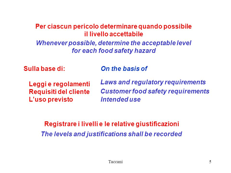 Taccani5 Per ciascun pericolo determinare quando possibile il livello accettabile Sulla base di: Leggi e regolamenti Requisiti del cliente L'uso previsto Whenever possible, determine the acceptable level for each food safety hazard On the basis of Laws and regulatory requirements Customer food safety requirements Intended use The levels and justifications shall be recorded Registrare i livelli e le relative giustificazioni
