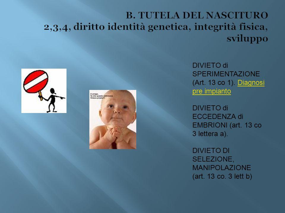 DIVIETO di SPERIMENTAZIONE (Art. 13 co 1). Diagnosi pre impiantoDiagnosi pre impianto DIVIETO di ECCEDENZA di EMBRIONI (art. 13 co 3 lettera a). DIVIE