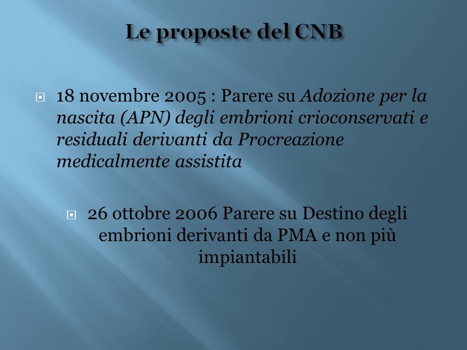  18 novembre 2005 : Parere su Adozione per la nascita (APN) degli embrioni crioconservati e residuali derivanti da Procreazione medicalmente assistit