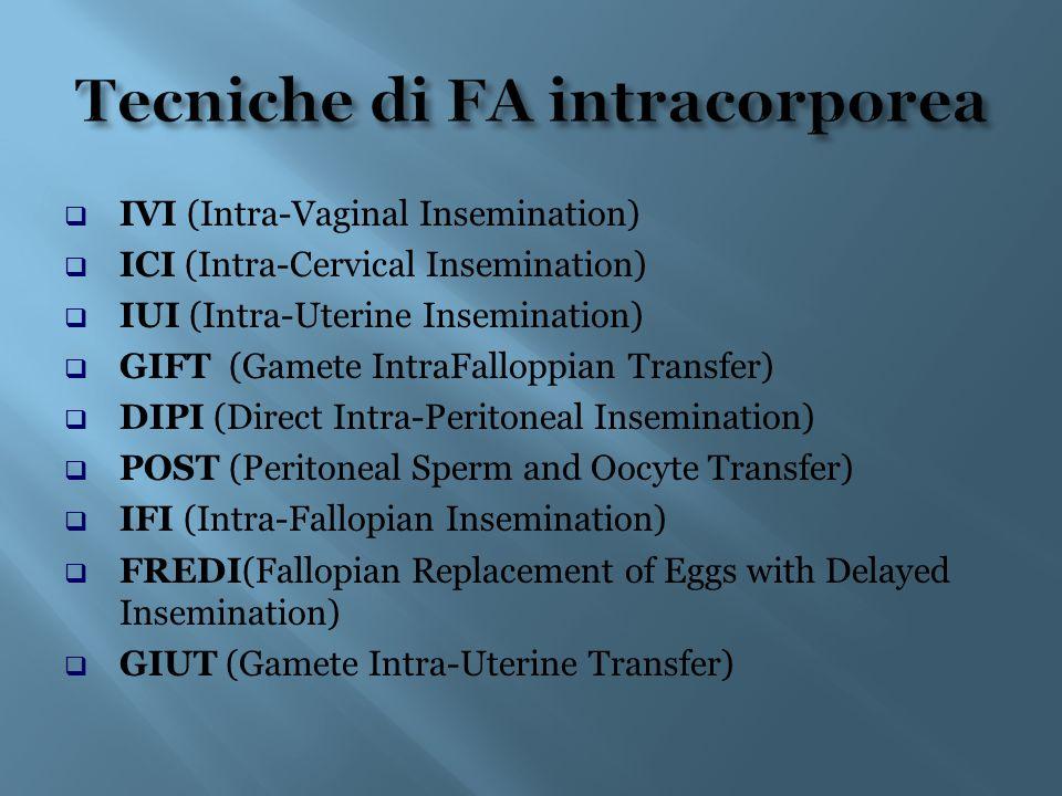  INTRA CORPOREA la fecondazione avviene all'interno delle vie genitali femminili (GIFT-O) inseminazione artificiale  EXTRA CORPOREA la fecondazione avviene in una provetta (FIVET-O) micromanipolazione di gameti