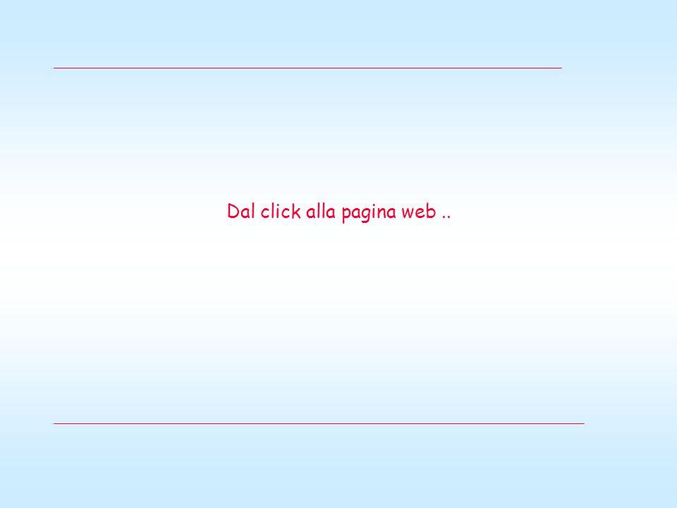 Dal click alla pagina web..