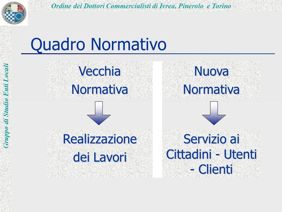 Ordine dei Dottori Commercialisti di Ivrea, Pinerolo e Torino Gruppo di Studio Enti Locali Quadro Normativo VecchiaNormativaNuovaNormativa Realizzazione dei Lavori Servizio ai Cittadini - Utenti - Clienti