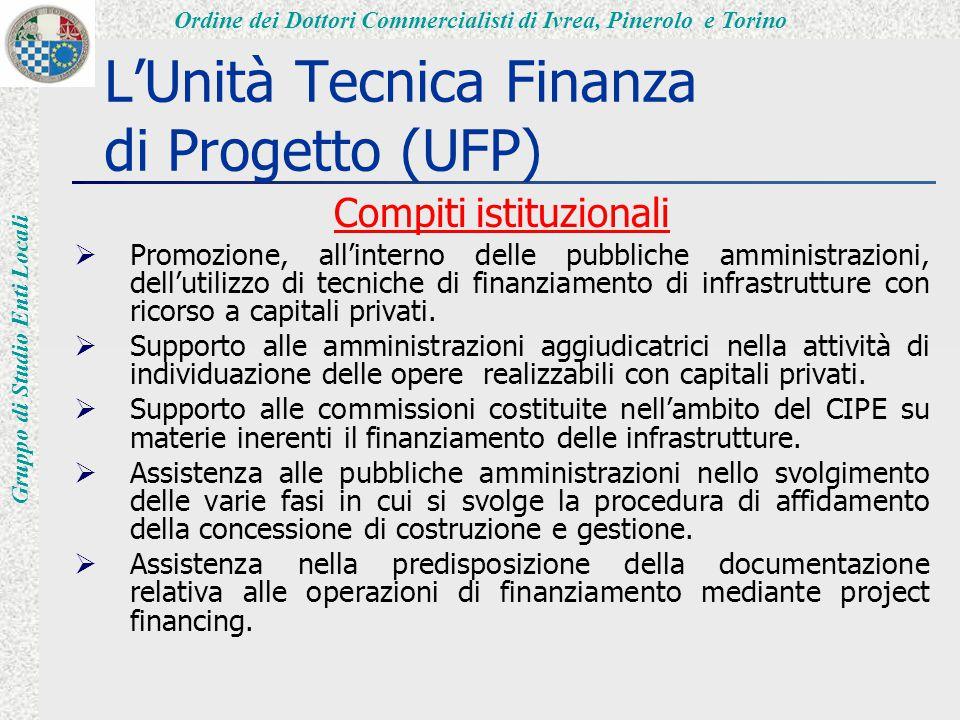Ordine dei Dottori Commercialisti di Ivrea, Pinerolo e Torino Gruppo di Studio Enti Locali L'Unità Tecnica Finanza di Progetto (UFP) Compiti istituzionali  Promozione, all'interno delle pubbliche amministrazioni, dell'utilizzo di tecniche di finanziamento di infrastrutture con ricorso a capitali privati.