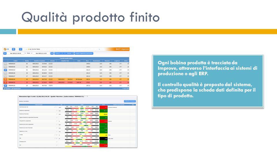 Qualità prodotto finito Ogni bobina prodotta è tracciata da Improve, attraverso l'interfaccia ai sistemi di produzione o agli ERP. Il controllo qualit