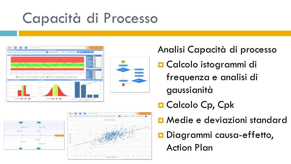 Capacità di Processo Analisi Capacità di processo  Calcolo istogrammi di frequenza e analisi di gaussianità  Calcolo Cp, Cpk  Medie e deviazioni st