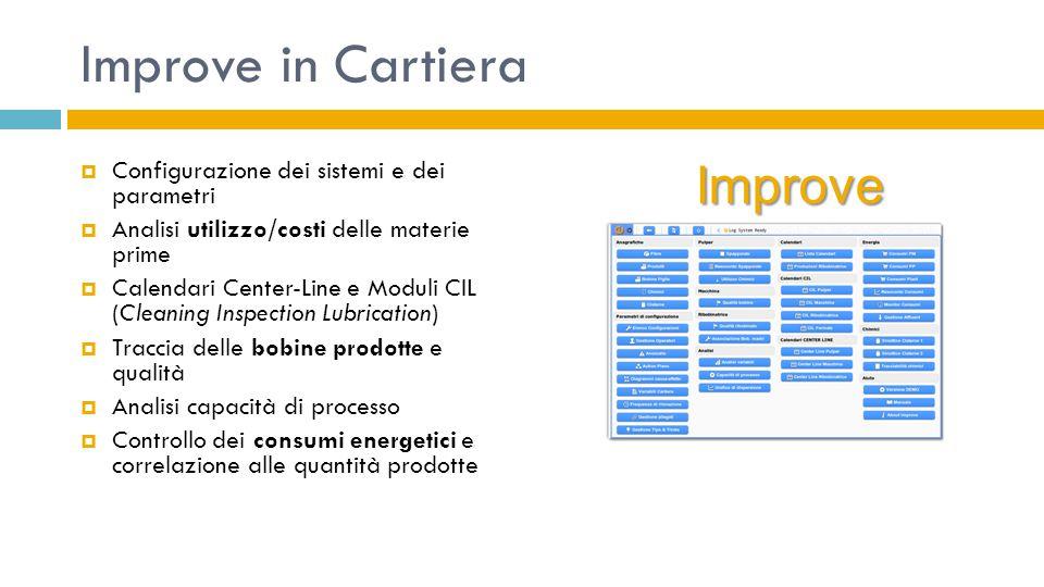 Improve in Cartiera  Configurazione dei sistemi e dei parametri  Analisi utilizzo/costi delle materie prime  Calendari Center-Line e Moduli CIL (Cl