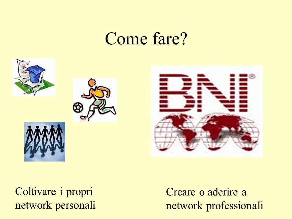 Come fare Coltivare i propri network personali Creare o aderire a network professionali