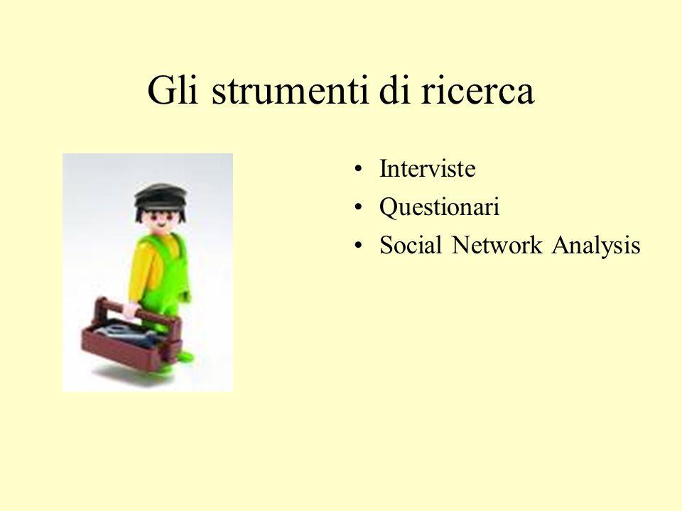 Gli strumenti di ricerca Interviste Questionari Social Network Analysis