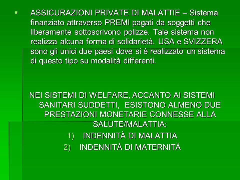  ASSICURAZIONI PRIVATE DI MALATTIE – Sistema finanziato attraverso PREMI pagati da soggetti che liberamente sottoscrivono polizze.