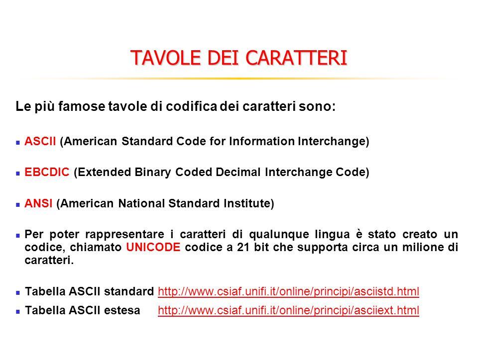 TAVOLE DEI CARATTERI Le più famose tavole di codifica dei caratteri sono: ASCII (American Standard Code for Information Interchange) EBCDIC (Extended