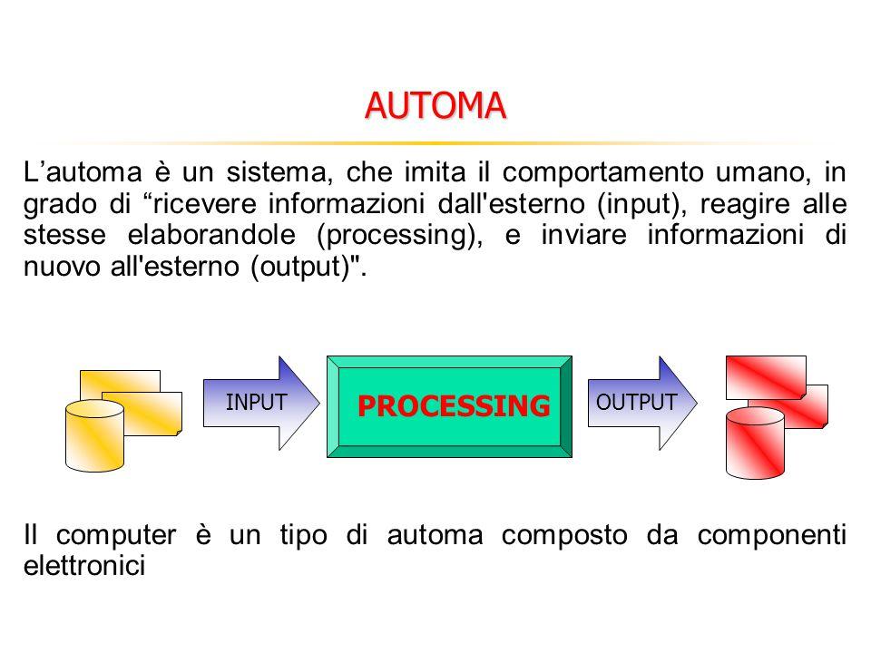 """AUTOMA L'automa è un sistema, che imita il comportamento umano, in grado di """"ricevere informazioni dall'esterno (input), reagire alle stesse elaborand"""
