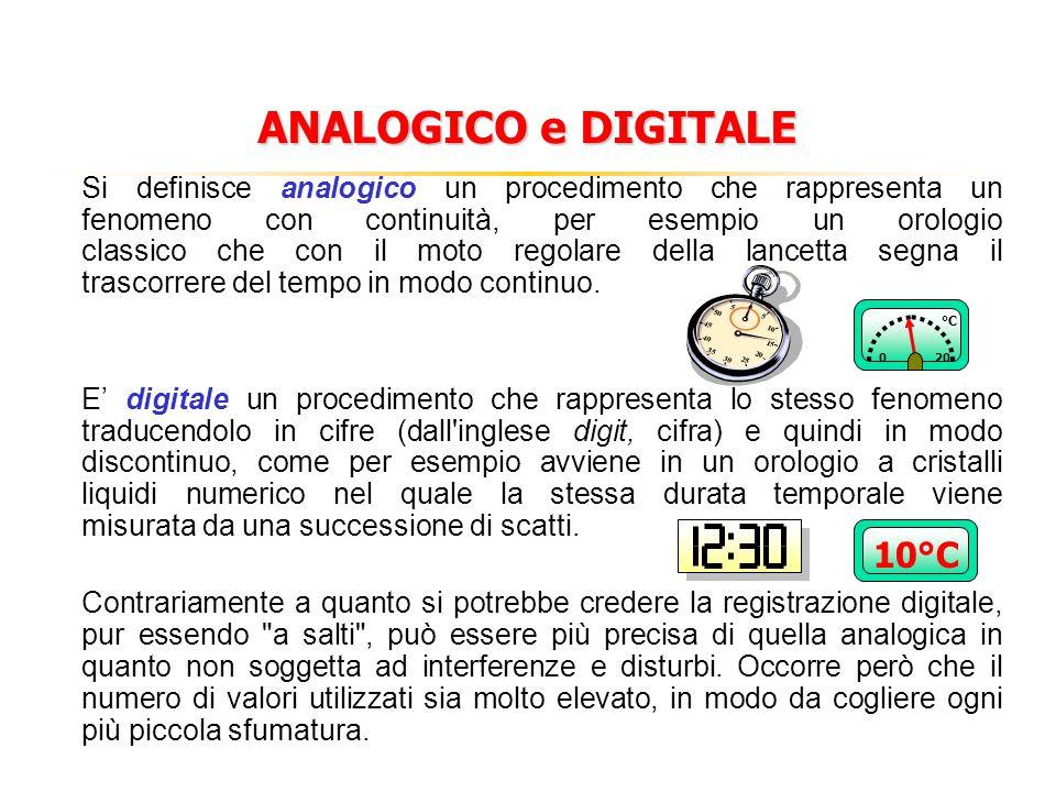 ANALOGICO e DIGITALE Si definisce analogico un procedimento che rappresenta un fenomeno con continuità, per esempio un orologio classico che con il mo