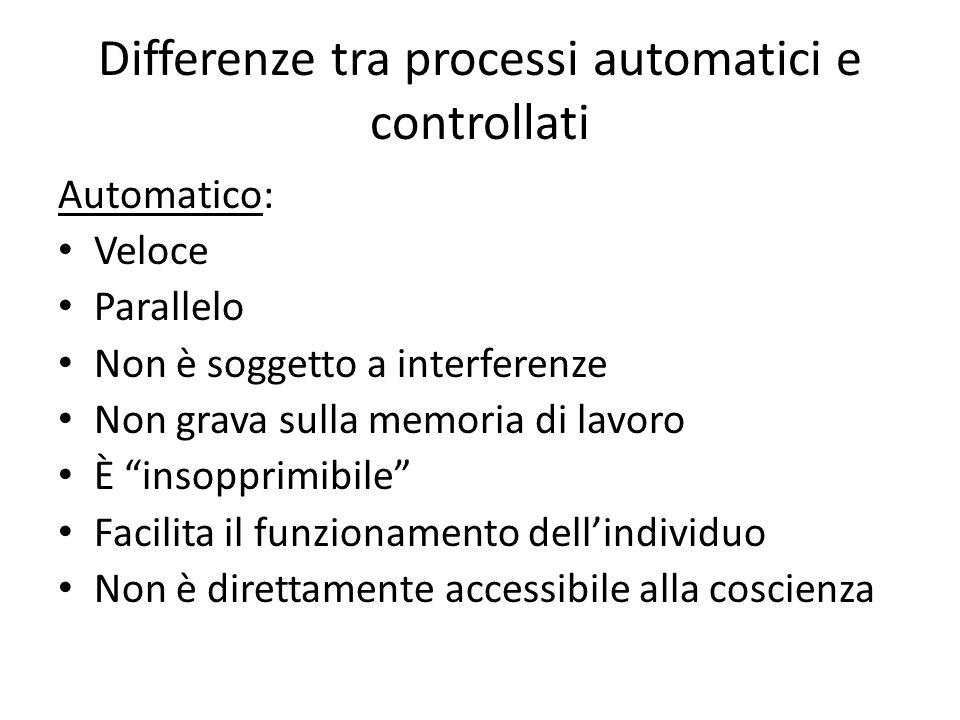 Automatico: Veloce Parallelo Non è soggetto a interferenze Non grava sulla memoria di lavoro È insopprimibile Facilita il funzionamento dell'individuo Non è direttamente accessibile alla coscienza Differenze tra processi automatici e controllati