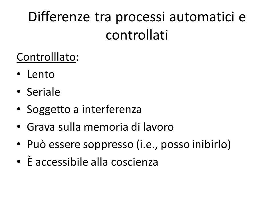 Controlllato: Lento Seriale Soggetto a interferenza Grava sulla memoria di lavoro Può essere soppresso (i.e., posso inibirlo) È accessibile alla cosci